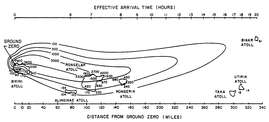 The fallout pattern of Castle Bravo