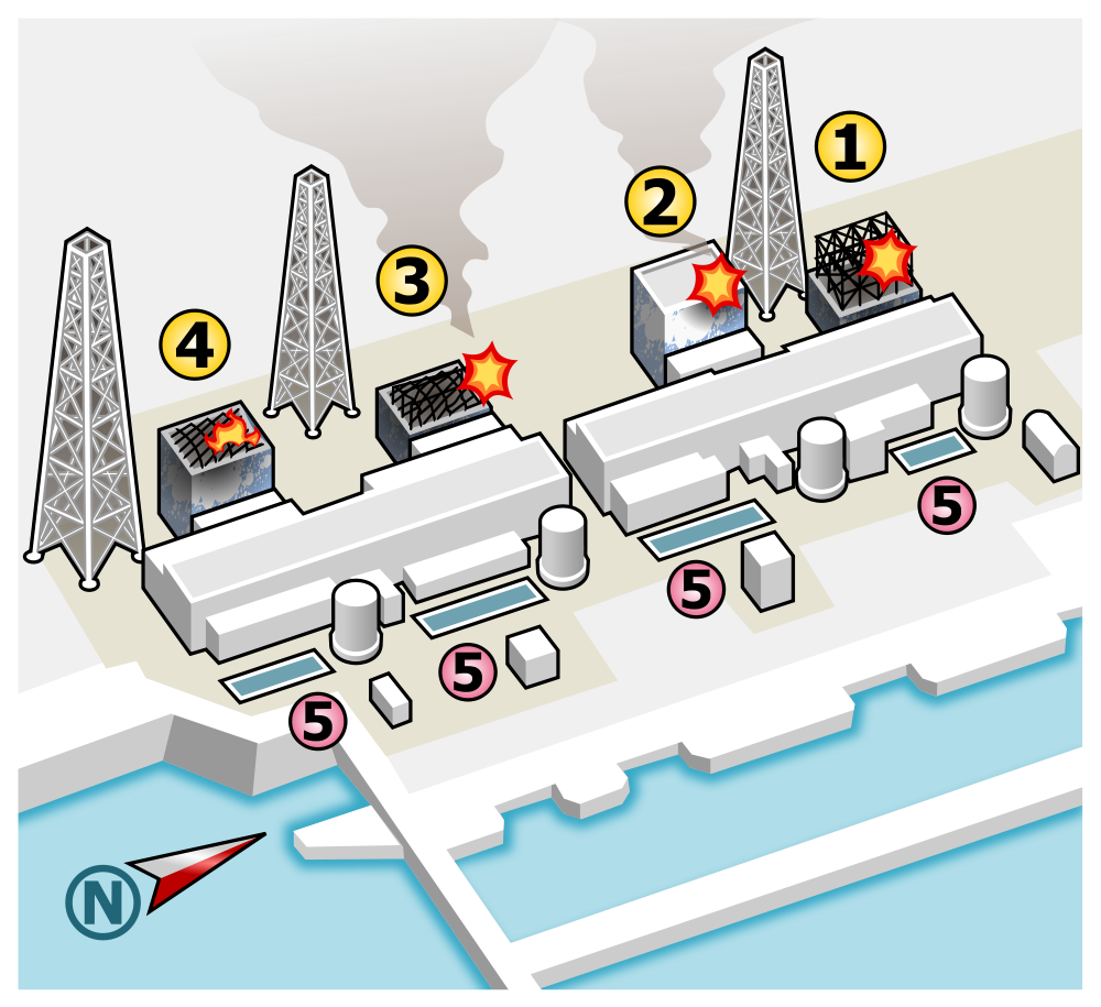 Fukushima Accident Diagram - Units 1-4 and trenches (#5) labeled. Diagram by Sodacan. This vector image was created with Inkscape. [CC BY 3.0 (http://creativecommons.org/licenses/by/3.0)], via Wikimedia Commons