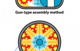 The science behind the bomb