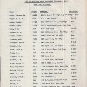 List of Employees under Emlet- December 1944